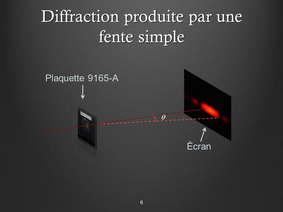 Diffraction produite par une fente simple À l aide d un dessin, reproduisez à la même échelle et en couleur (rouge) la figure de diffraction.