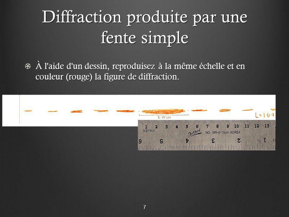 Premier minimum de diffraction Maximum central de diffraction Traitement des données FenteyaOrdre m ± cmmm ± nm B5,0/20,041 5,0 cm Calcul de langle Calcul de la longueur donde 8