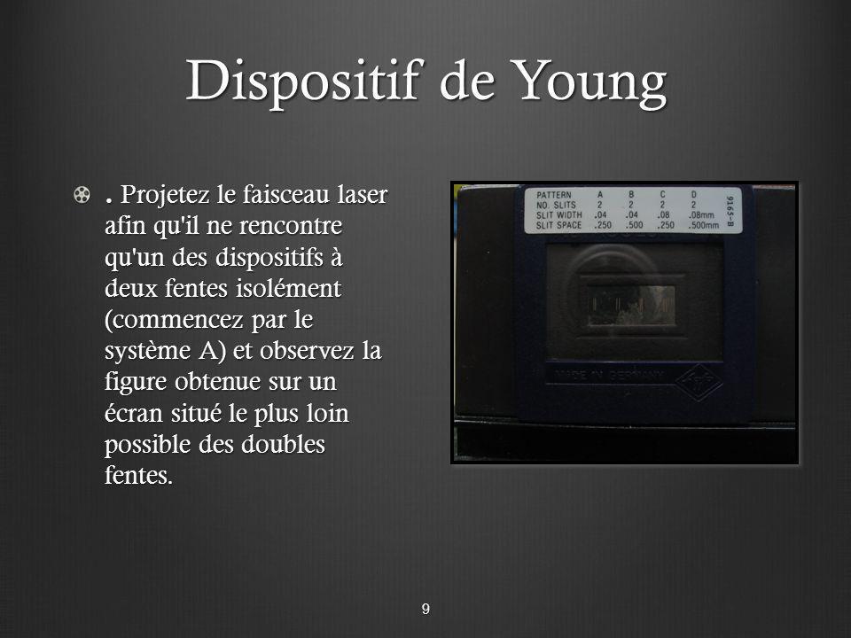 Dispositif de Young. Projetez le faisceau laser afin qu'il ne rencontre qu'un des dispositifs à deux fentes isolément (commencez par le système A) et
