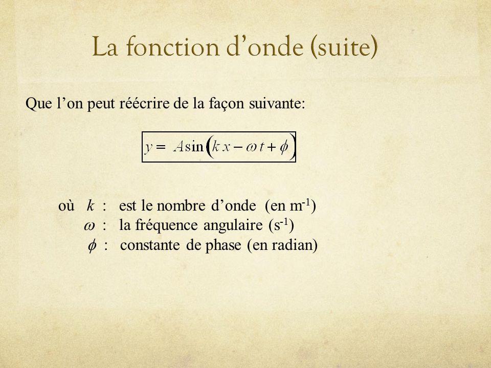où k : est le nombre donde (en m -1 ) : la fréquence angulaire (s -1 ) : constante de phase (en radian) Que lon peut réécrire de la façon suivante: