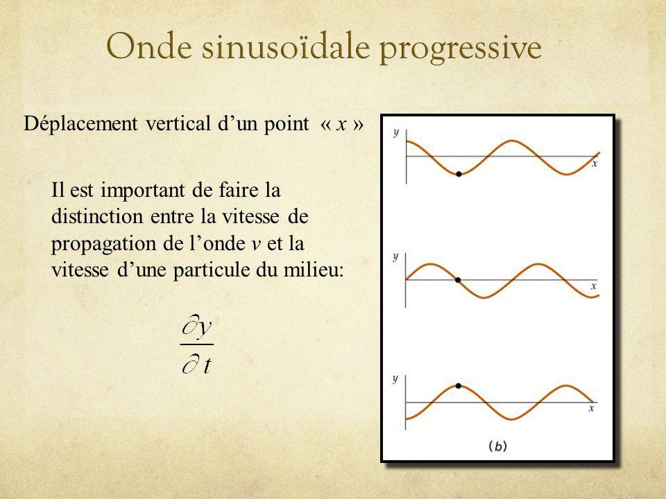 Déplacement vertical dun point « x » Il est important de faire la distinction entre la vitesse de propagation de londe v et la vitesse dune particule du milieu: