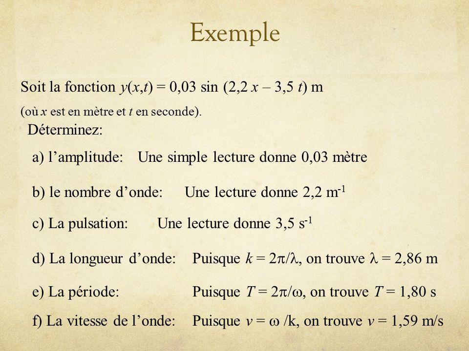Soit la fonction y(x,t) = 0,03 sin (2,2 x – 3,5 t) m (où x est en mètre et t en seconde). Déterminez: a) lamplitude:Une simple lecture donne 0,03 mètr
