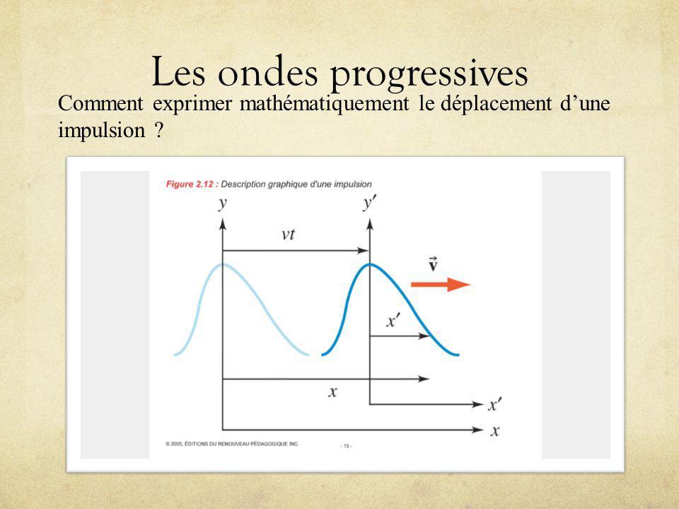 Comment exprimer mathématiquement le déplacement dune impulsion ?