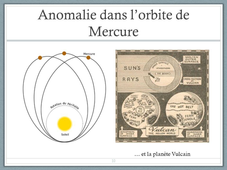 Anomalie dans lorbite de Mercure 10 … et la planète Vulcain