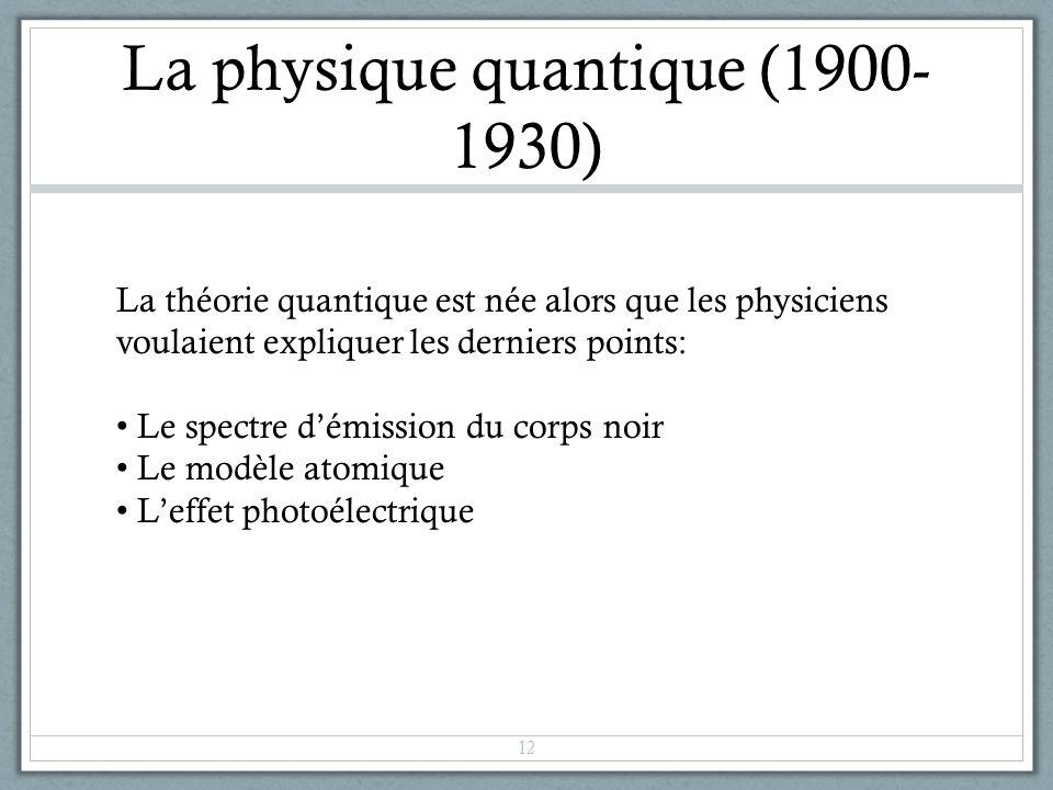 La physique quantique (1900- 1930) 12 La théorie quantique est née alors que les physiciens voulaient expliquer les derniers points: Le spectre démiss