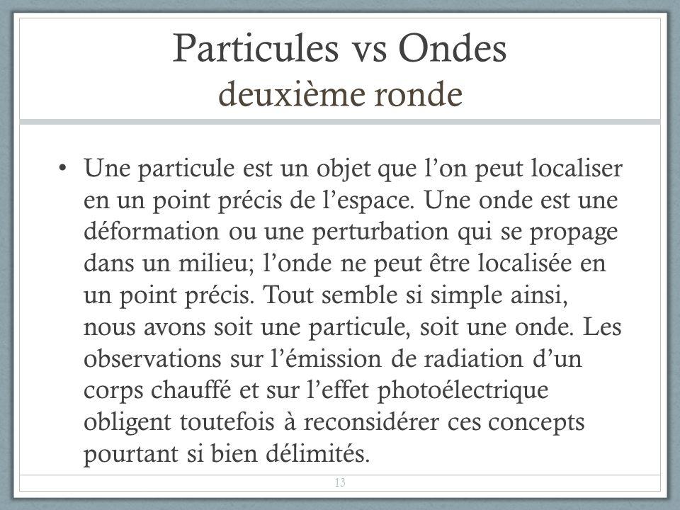 Particules vs Ondes deuxième ronde Une particule est un objet que lon peut localiser en un point précis de lespace. Une onde est une déformation ou un