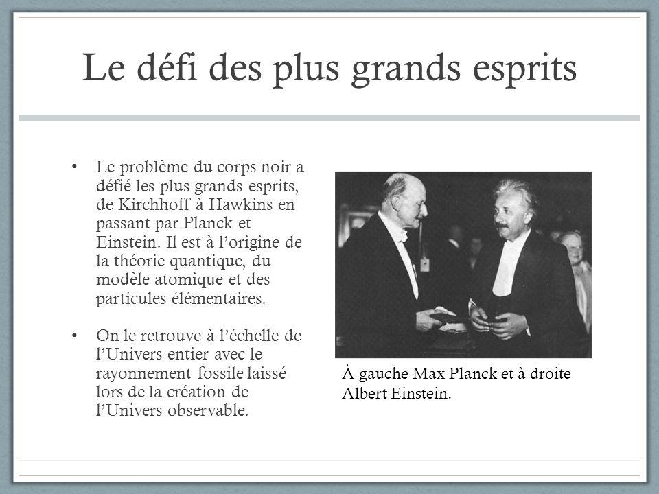 Le défi des plus grands esprits Le problème du corps noir a défié les plus grands esprits, de Kirchhoff à Hawkins en passant par Planck et Einstein. I