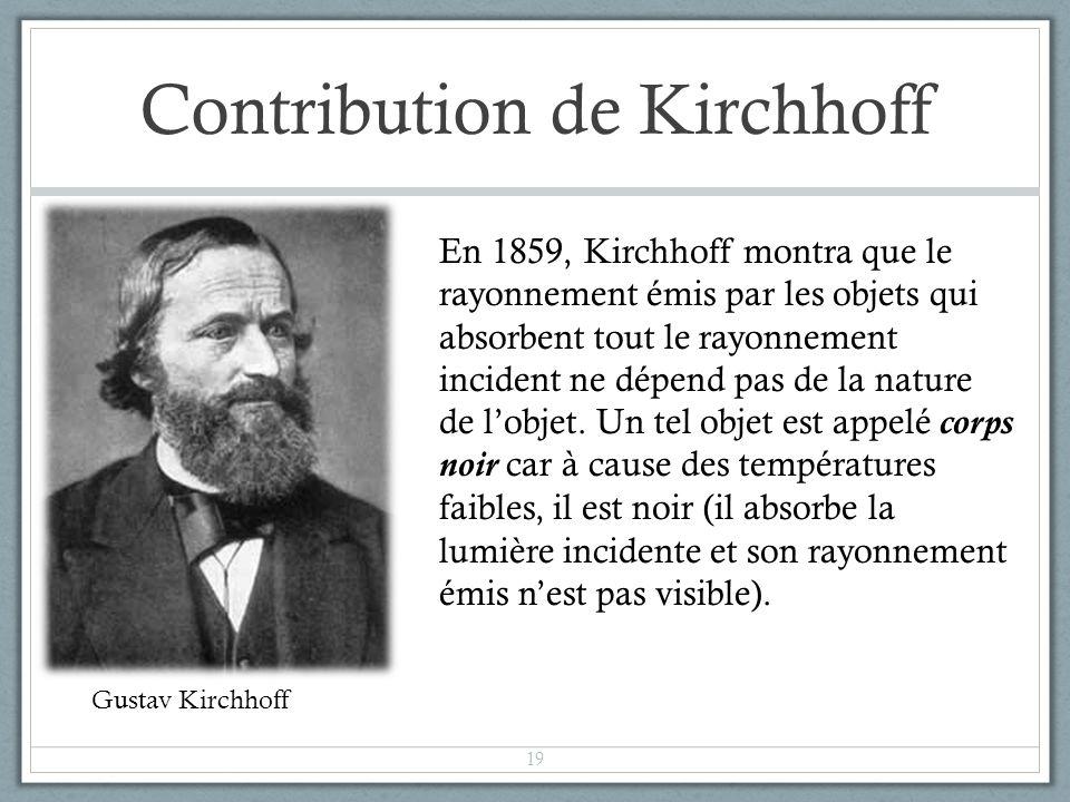 Contribution de Kirchhoff Gustav Kirchhoff En 1859, Kirchhoff montra que le rayonnement émis par les objets qui absorbent tout le rayonnement incident