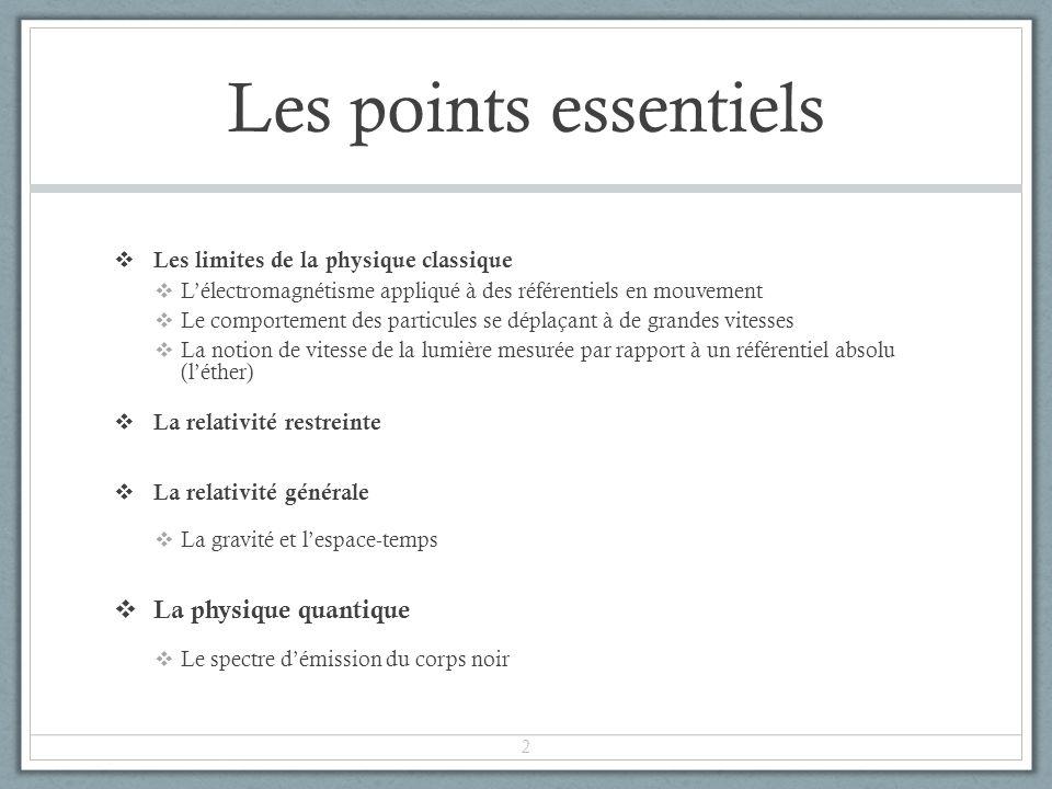 Les points essentiels Les limites de la physique classique Lélectromagnétisme appliqué à des référentiels en mouvement Le comportement des particules