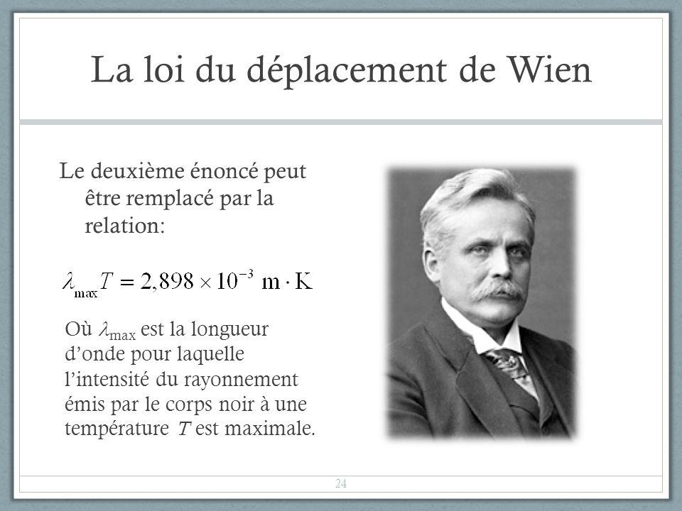 La loi du déplacement de Wien Le deuxième énoncé peut être remplacé par la relation: 24 Où max est la longueur donde pour laquelle lintensité du rayon