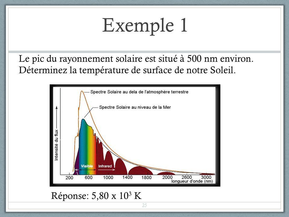 Le pic du rayonnement solaire est situé à 500 nm environ. Déterminez la température de surface de notre Soleil. Réponse: 5,80 x 10 3 K 25