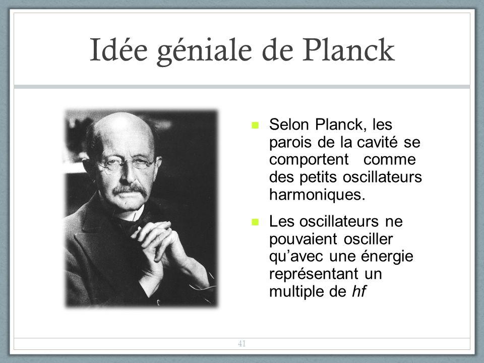 Idée géniale de Planck Selon Planck, les parois de la cavité se comportent comme des petits oscillateurs harmoniques. Les oscillateurs ne pouvaient os