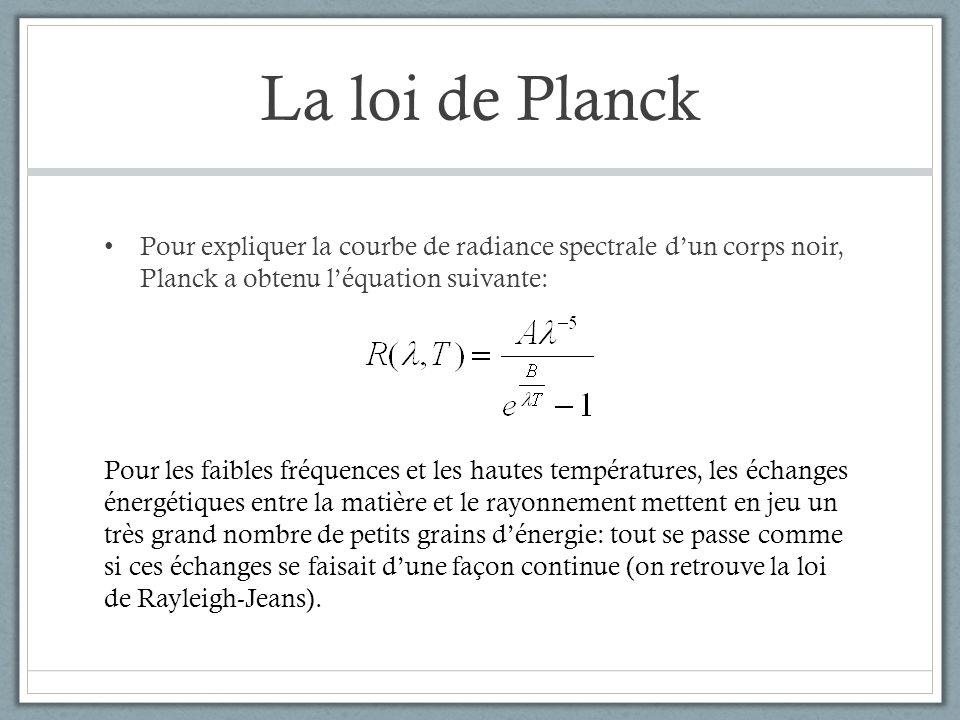 La loi de Planck Pour expliquer la courbe de radiance spectrale dun corps noir, Planck a obtenu léquation suivante: Pour les faibles fréquences et les