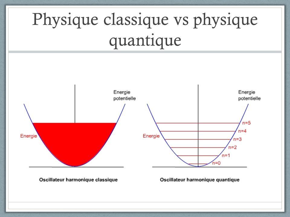 Physique classique vs physique quantique
