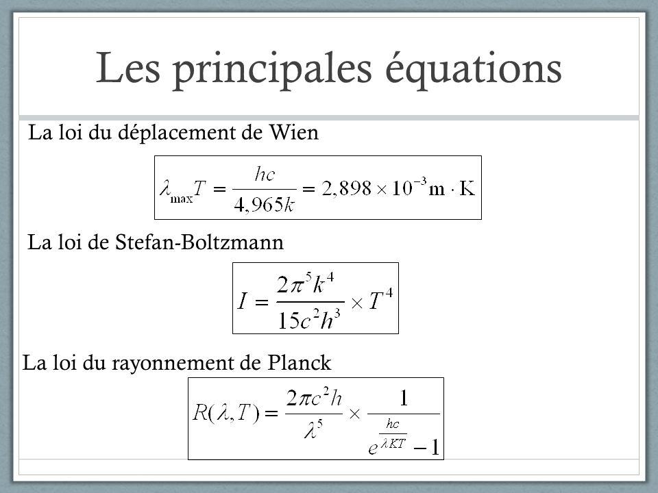 Les principales équations La loi du déplacement de Wien La loi de Stefan-Boltzmann La loi du rayonnement de Planck