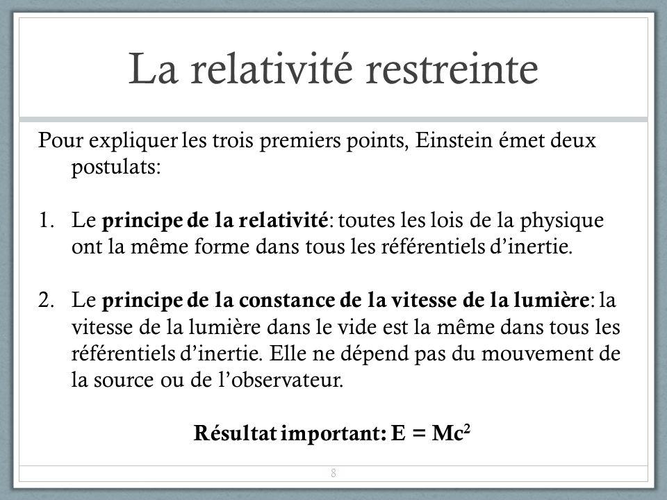 La relativité restreinte 8 Pour expliquer les trois premiers points, Einstein émet deux postulats: 1.Le principe de la relativité : toutes les lois de
