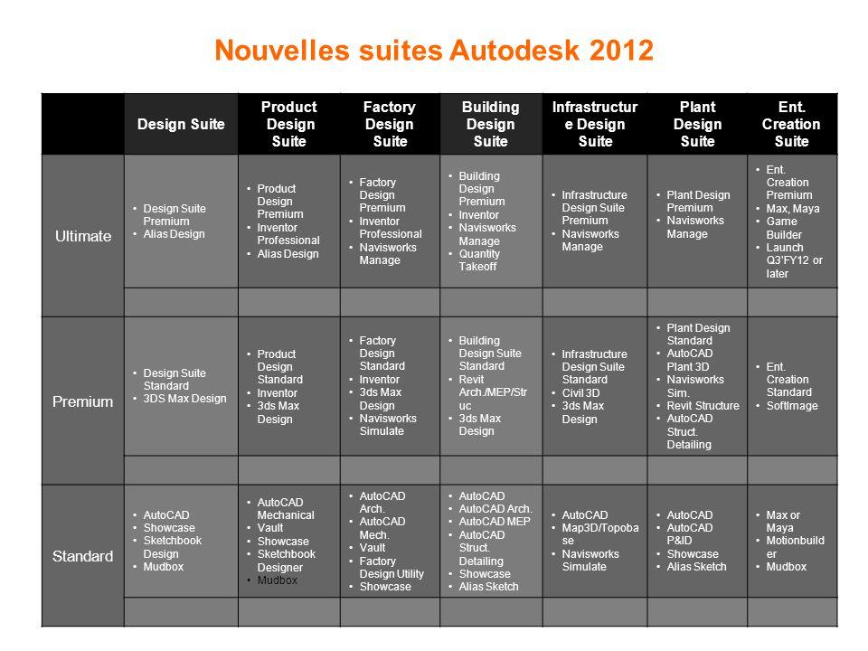 Nouvelles suites Autodesk 2012 Design Suite Product Design Suite Factory Design Suite Building Design Suite Infrastructur e Design Suite Plant Design