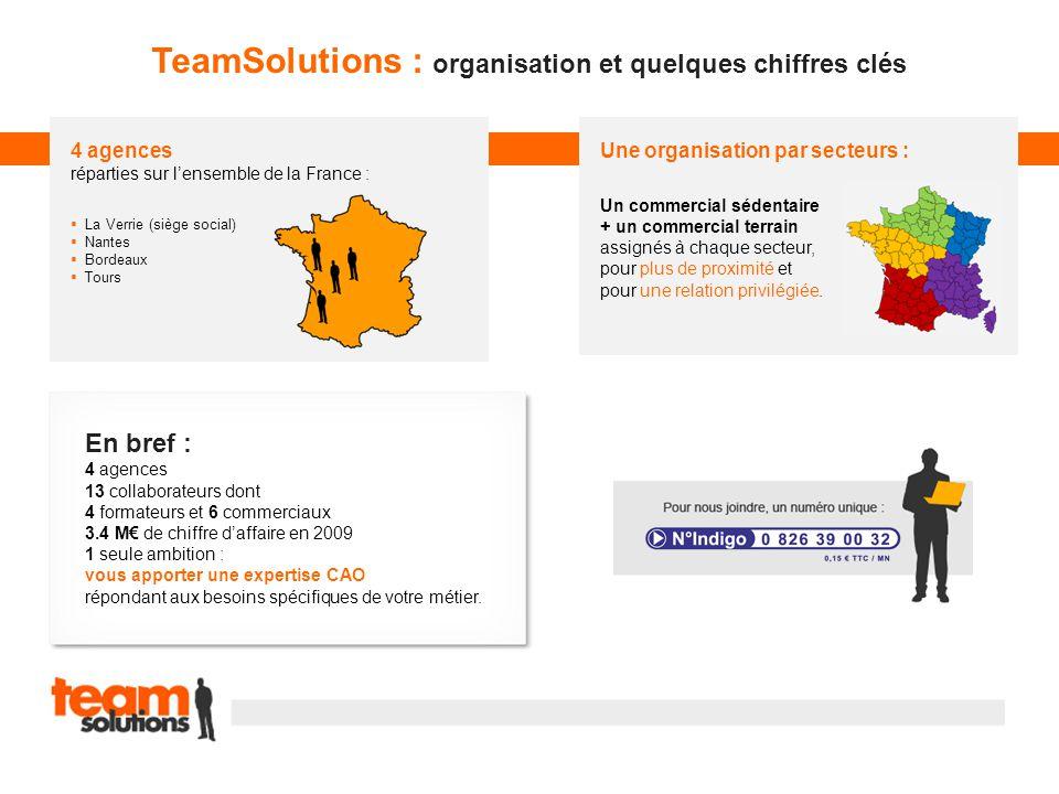 TeamSolutions : organisation et quelques chiffres clés 4 agences réparties sur lensemble de la France : La Verrie (siège social) Nantes Bordeaux Tours