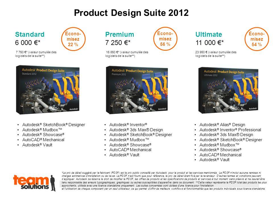 Autodesk ® Alias ® Design Autodesk ® Inventor ® Professional Autodesk ® 3ds Max® Design Autodesk ® SketchBook ® Designer Autodesk ® Mudbox Autodesk ®