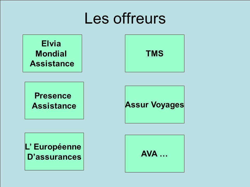 Les offreurs Elvia Mondial Assistance AVA … Assur Voyages TMS Presence Assistance L Européenne Dassurances