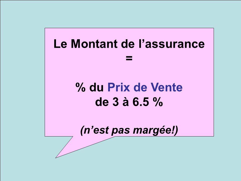Le Montant de lassurance = % du Prix de Vente de 3 à 6.5 % (nest pas margée!)