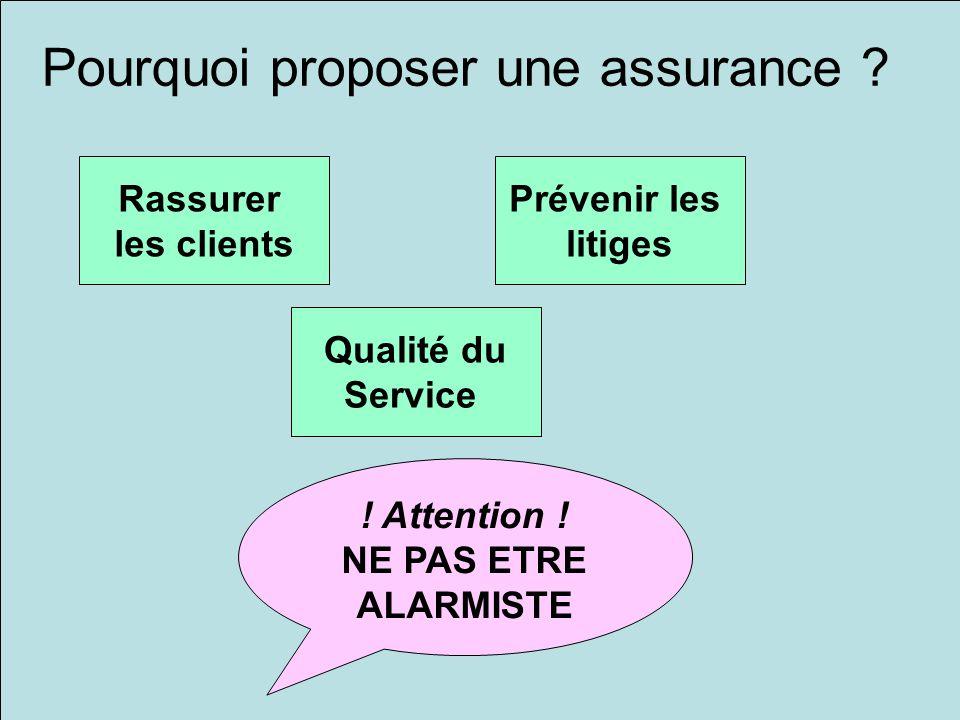 Pourquoi proposer une assurance ? Rassurer les clients Prévenir les litiges Qualité du Service ! Attention ! NE PAS ETRE ALARMISTE