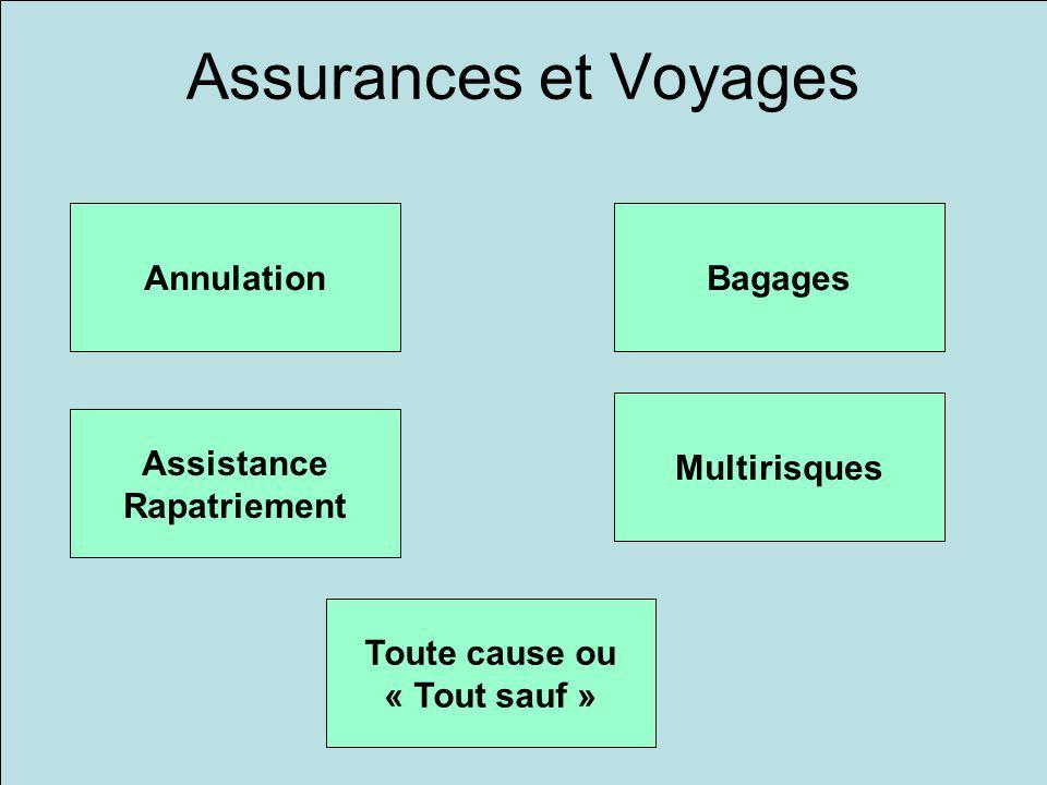 Assurances et Voyages Annulation Toute cause ou « Tout sauf » Bagages Assistance Rapatriement Multirisques