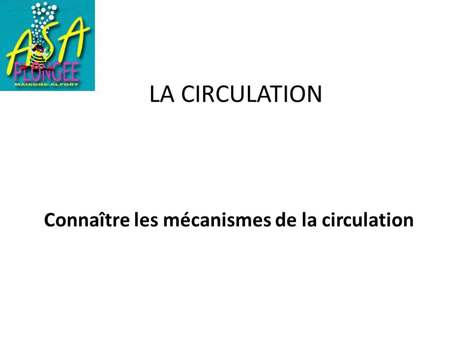 LA CIRCULATION Connaître les mécanismes de la circulation