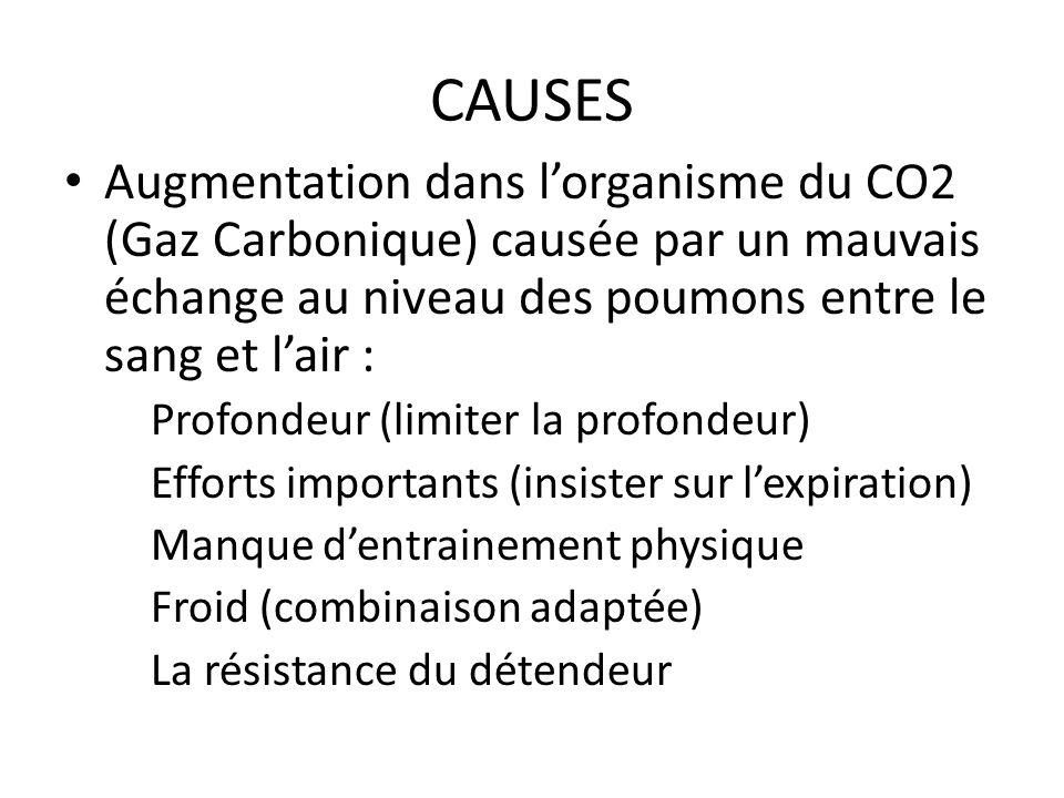 CAUSES Augmentation dans lorganisme du CO2 (Gaz Carbonique) causée par un mauvais échange au niveau des poumons entre le sang et lair : Profondeur (li