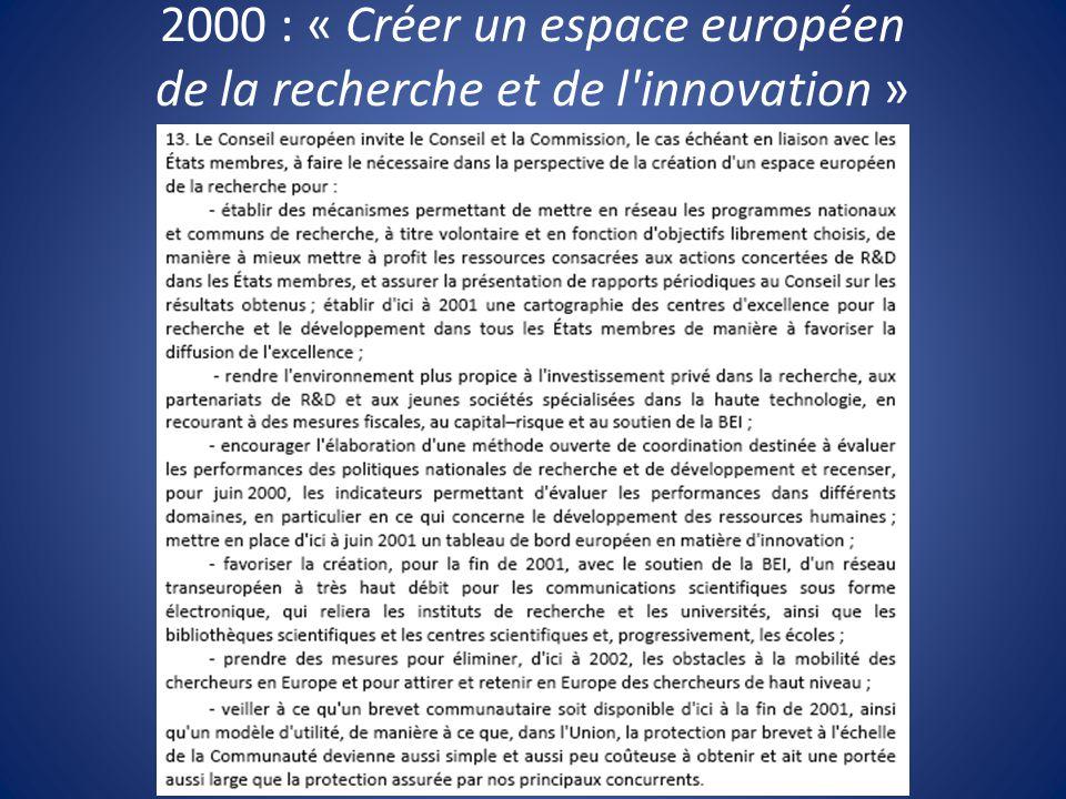 2000 : « Créer un espace européen de la recherche et de l innovation »