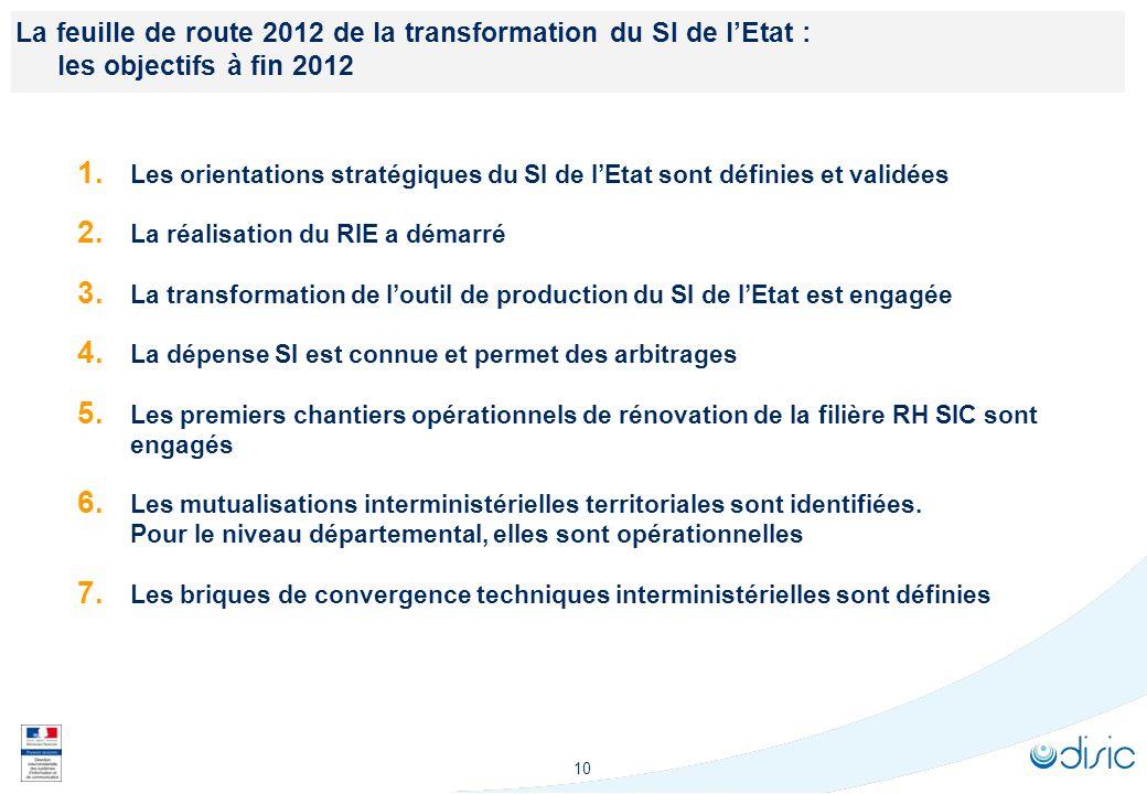 10 La feuille de route 2012 de la transformation du SI de lEtat : les objectifs à fin 2012 1. Les orientations stratégiques du SI de lEtat sont défini