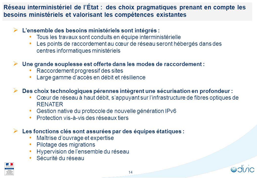 14 Réseau interministériel de lÉtat : des choix pragmatiques prenant en compte les besoins ministériels et valorisant les compétences existantes Lense