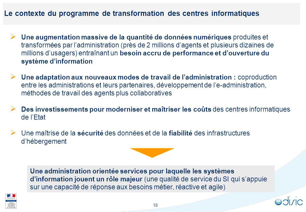 18 Le contexte du programme de transformation des centres informatiques Une augmentation massive de la quantité de données numériques produites et tra