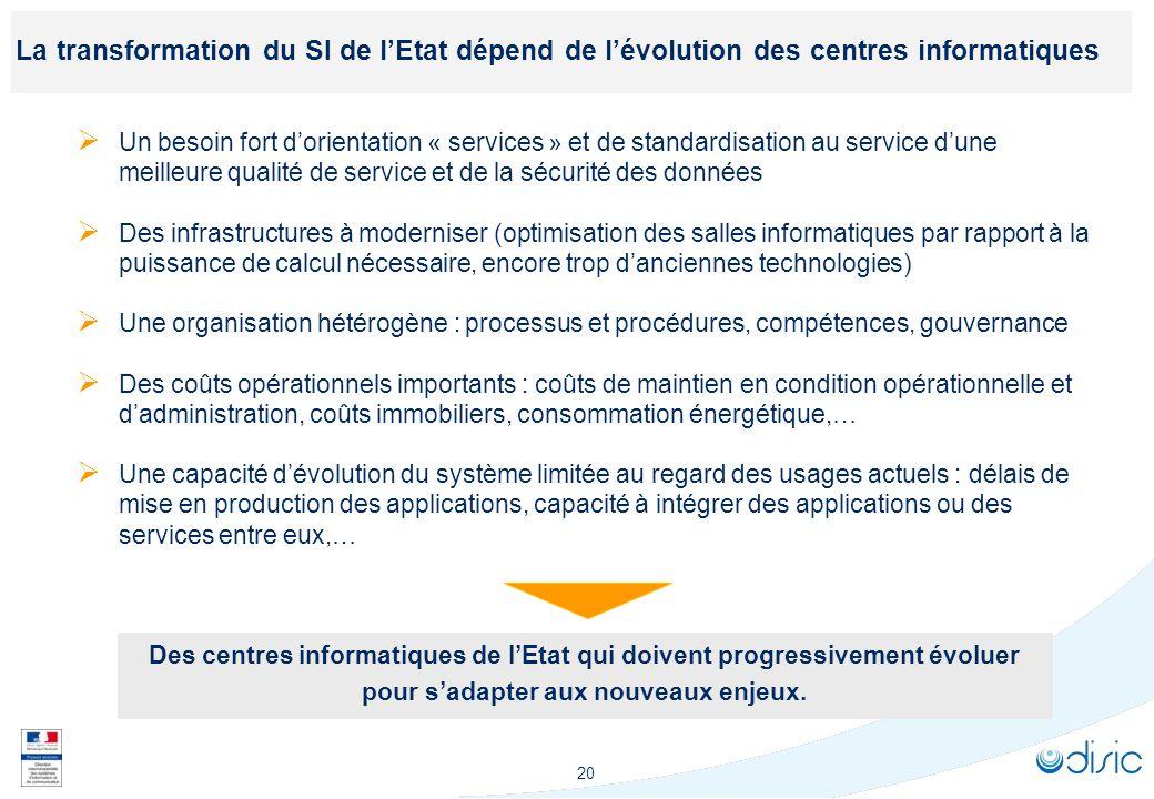 20 La transformation du SI de lEtat dépend de lévolution des centres informatiques Un besoin fort dorientation « services » et de standardisation au s