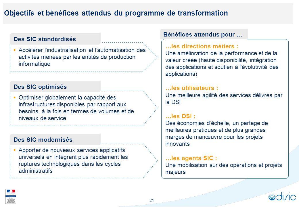 21 Objectifs et bénéfices attendus du programme de transformation Accélérer lindustrialisation et lautomatisation des activités menées par les entités