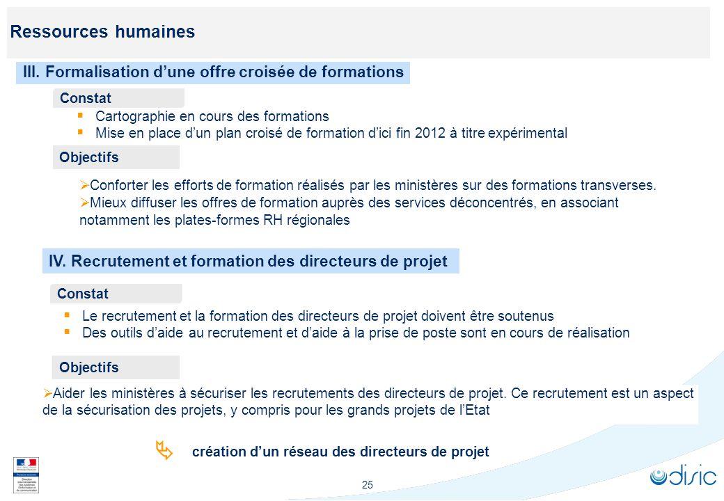 25 Ressources humaines Aider les ministères à sécuriser les recrutements des directeurs de projet. Ce recrutement est un aspect de la sécurisation des
