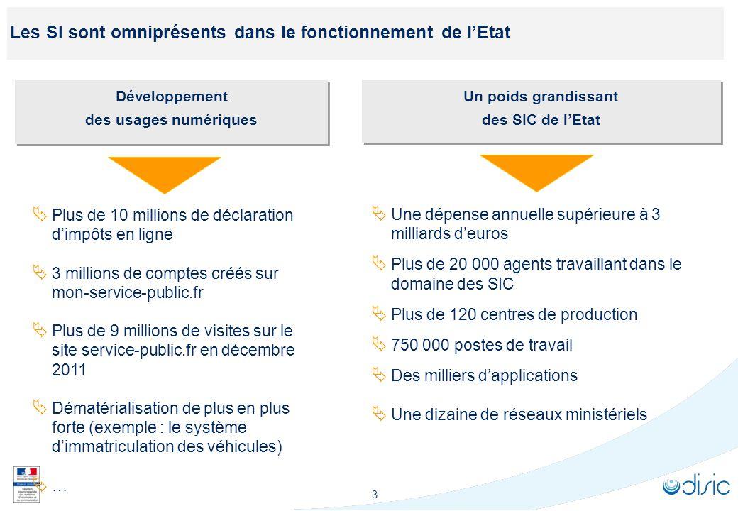 3 Les SI sont omniprésents dans le fonctionnement de lEtat Développement des usages numériques Développement des usages numériques Un poids grandissan