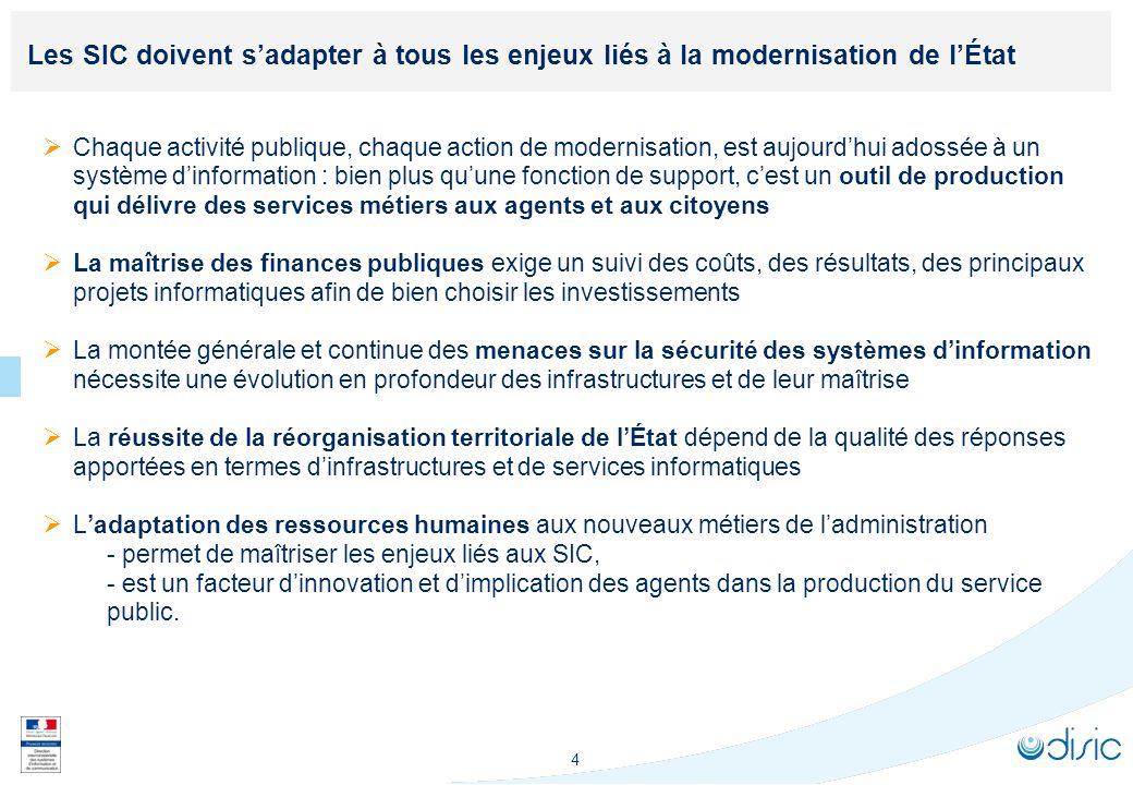 4 Les SIC doivent sadapter à tous les enjeux liés à la modernisation de lÉtat Chaque activité publique, chaque action de modernisation, est aujourdhui