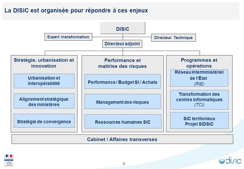 8 Directeur Technique DISIC Performance et maîtrise des risques Stratégie, urbanisation et innovation Programmes et opérations Cabinet / Affaires tran