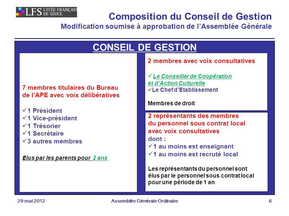 Ida DAUSSY 29 mai 2012Assemblée Générale Ordinaire47