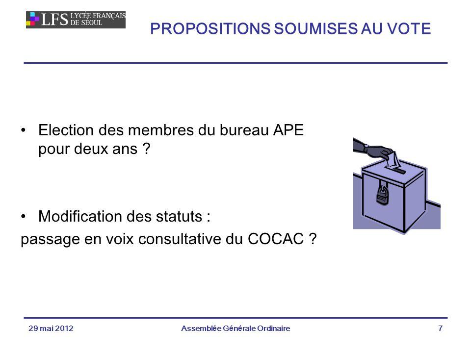 PROPOSITIONS SOUMISES AU VOTE Election des membres du bureau APE pour deux ans .