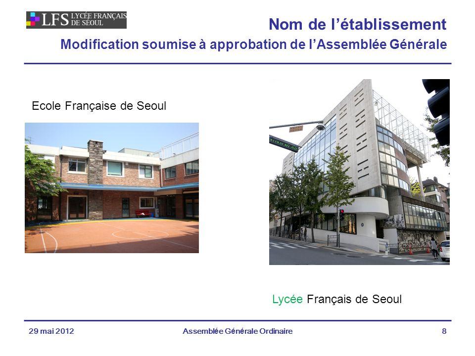 29 mai 2012Assemblée Générale Ordinaire8 Nom de létablissement Modification soumise à approbation de lAssemblée Générale Ecole Française de Seoul Lycée Français de Seoul