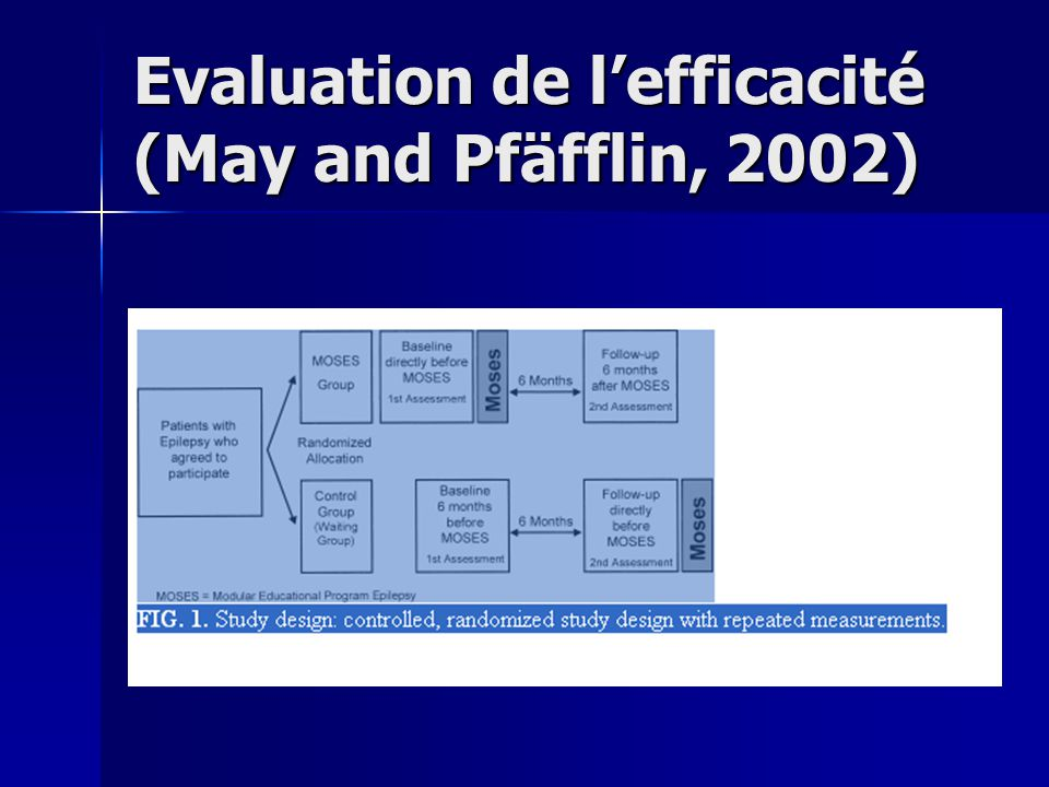 Evaluation de lefficacité (May and Pfäfflin, 2002)