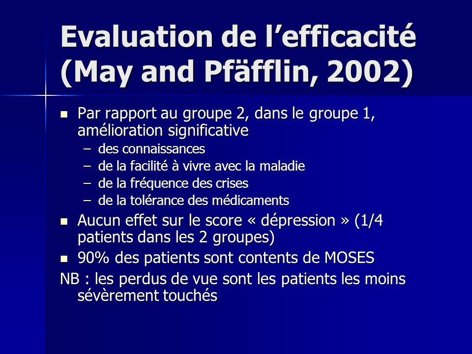 Par rapport au groupe 2, dans le groupe 1, amélioration significative Par rapport au groupe 2, dans le groupe 1, amélioration significative –des connaissances –de la facilité à vivre avec la maladie –de la fréquence des crises –de la tolérance des médicaments Aucun effet sur le score « dépression » (1/4 patients dans les 2 groupes) Aucun effet sur le score « dépression » (1/4 patients dans les 2 groupes) 90% des patients sont contents de MOSES 90% des patients sont contents de MOSES NB : les perdus de vue sont les patients les moins sévèrement touchés