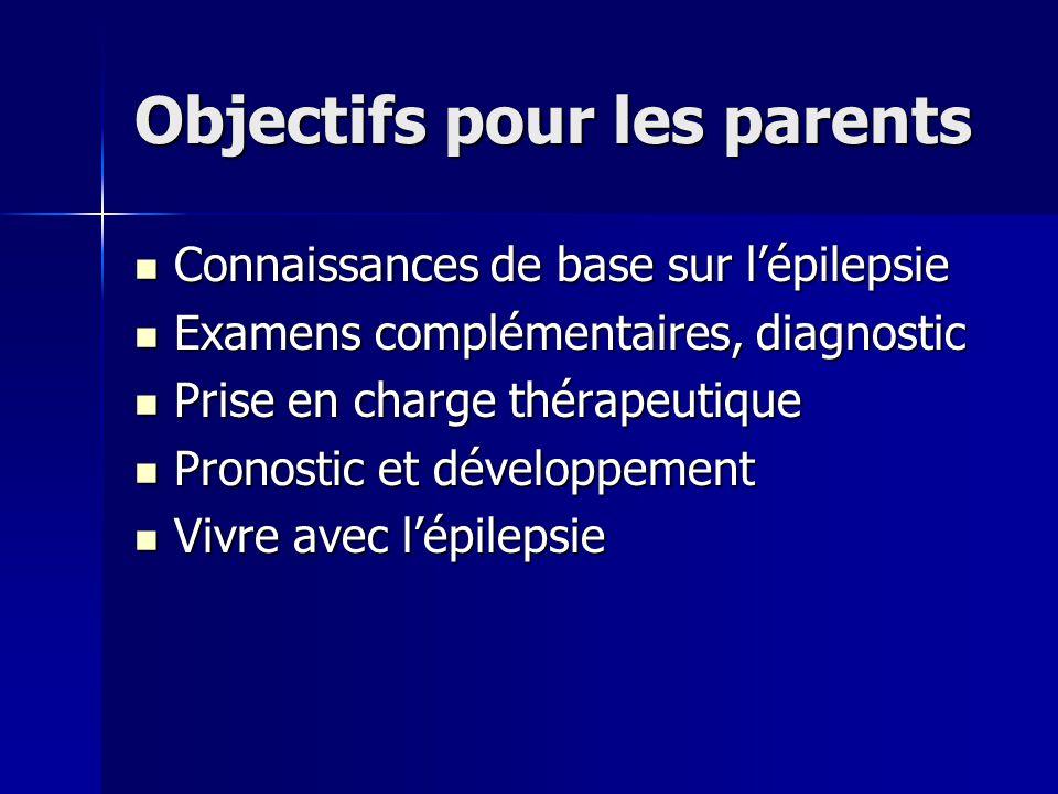 Objectifs pour les parents Connaissances de base sur lépilepsie Connaissances de base sur lépilepsie Examens complémentaires, diagnostic Examens complémentaires, diagnostic Prise en charge thérapeutique Prise en charge thérapeutique Pronostic et développement Pronostic et développement Vivre avec lépilepsie Vivre avec lépilepsie