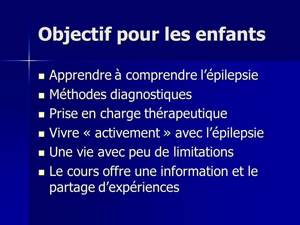 Objectif pour les enfants Apprendre à comprendre lépilepsie Apprendre à comprendre lépilepsie Méthodes diagnostiques Méthodes diagnostiques Prise en c
