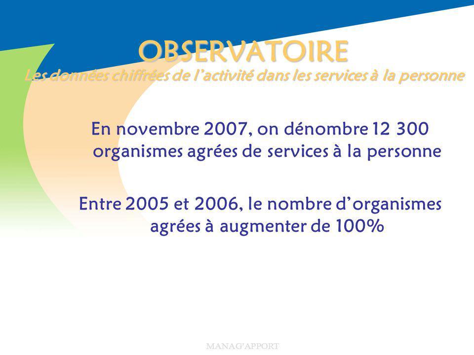 MANAG'APPORT OBSERVATOIRE Les données chiffrées de lactivité dans les services à la personne En novembre 2007, on dénombre 12 300 organismes agrées de