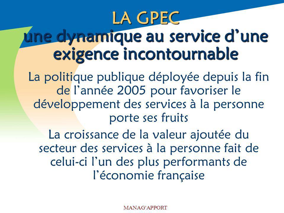 MANAG'APPORT LA GPEC une dynamique au service dune exigence incontournable La politique publique déployée depuis la fin de lannée 2005 pour favoriser