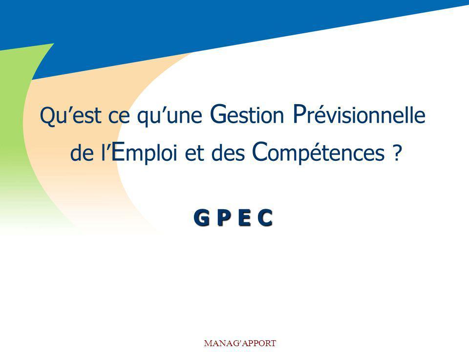 MANAG'APPORT Quest ce quune G estion P révisionnelle de l E mploi et des C ompétences ? G P E C