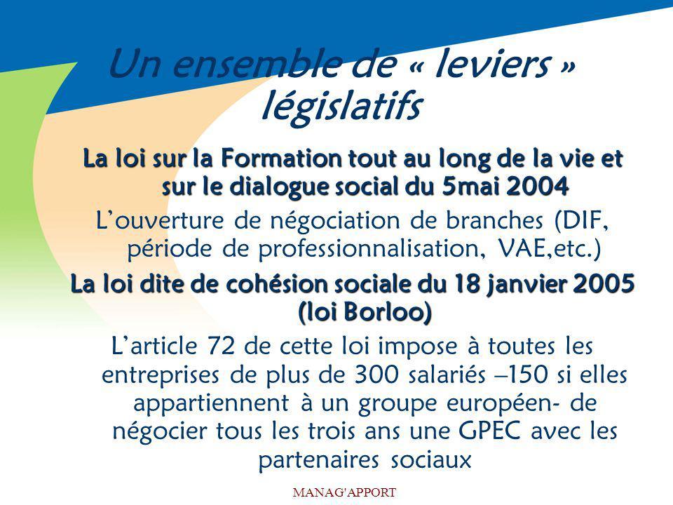MANAG'APPORT Un ensemble de « leviers » législatifs La loi sur la Formation tout au long de la vie et sur le dialogue social du 5mai 2004 Louverture d